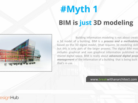 4 Myths about BIM