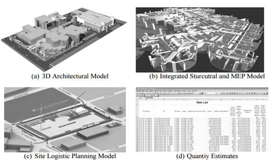 Τα μέρη του ψηφιακού μοντέλου BIM, PCL Construction Services, Orlando, FL
