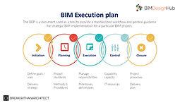 bim execution plan - breakwithanarchitect blog