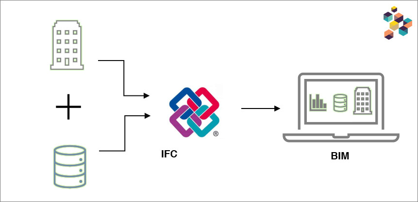IFC to BIM_bimdesignhub