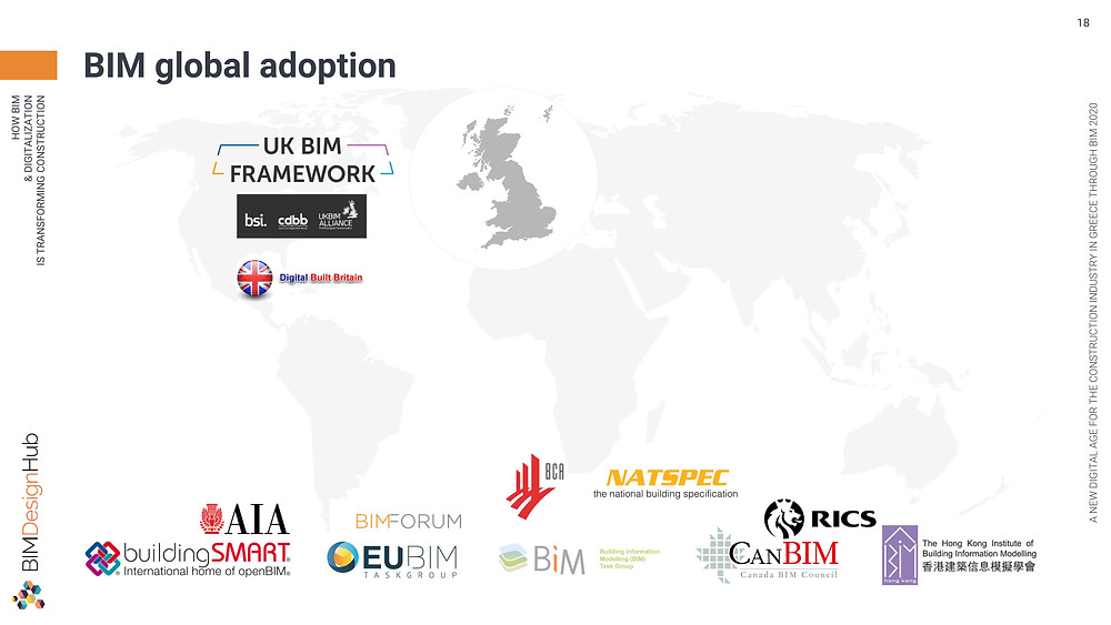 BIM global adoption, ©Panagiotidou Nicoleta