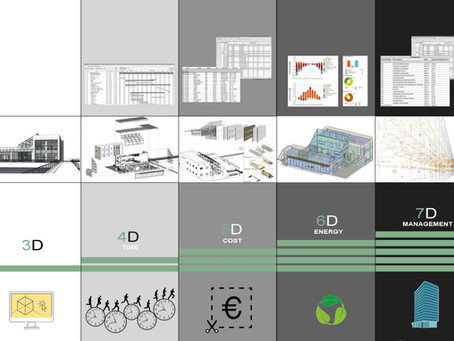 BIM Benefits for Architects