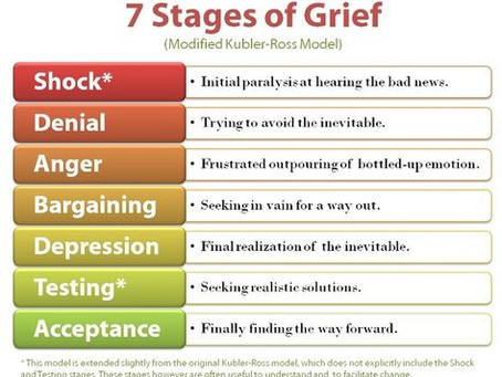 Grief and passion