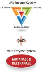Zymox LP3 & MD2 Enzyme System