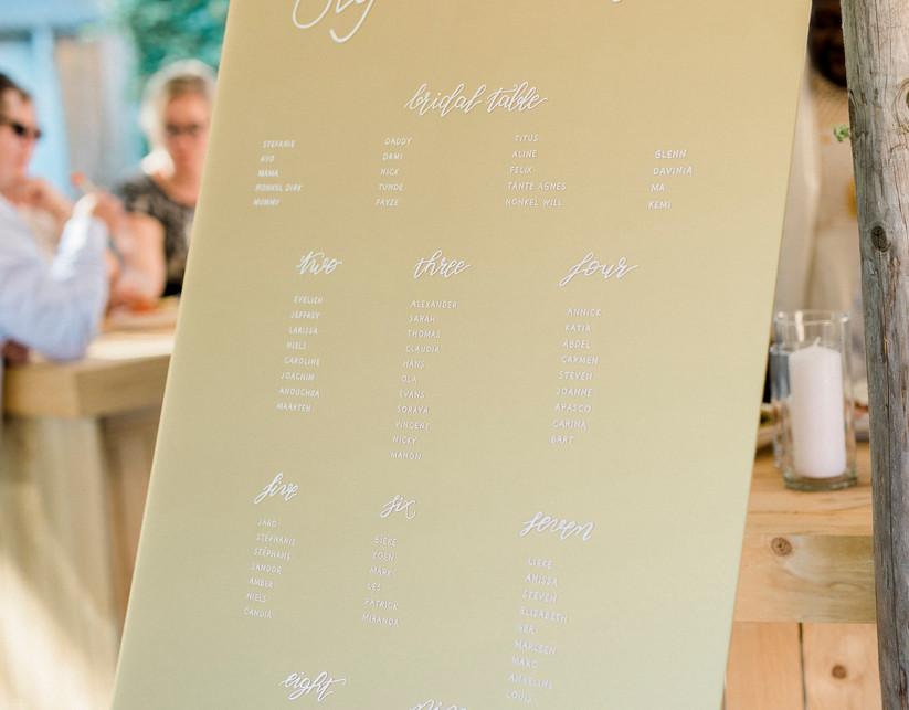 tafelindelingsplan