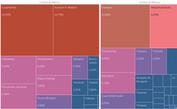 Perfil de visitantes y usuarios de la Biblioteca Vasconcelos 2017