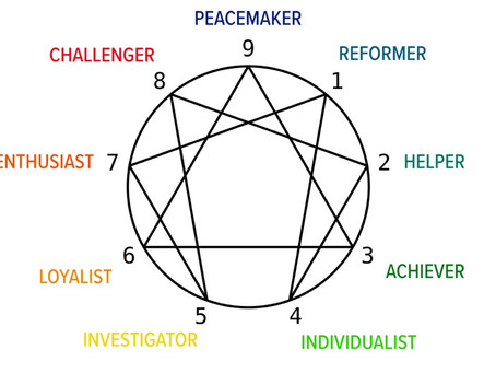 Your 5 Burning Questions About The Enneagram, Answered