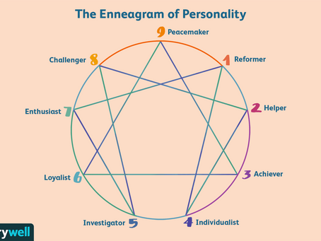 What's Your #? An Intro To The Enneagram