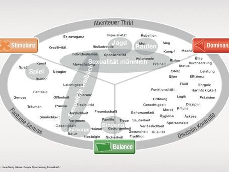 Neuromarketing - oder wie wir Ihre Marke gezielt mit Emotionen aufladen