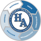 hargett academy chart_updated.png