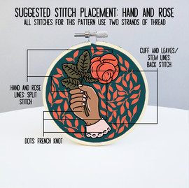 embroidery kit hand and rose suggested s
