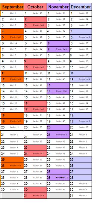 Sept to Dec rev.PNG