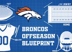 Denver Broncos' Offseason Blueprint