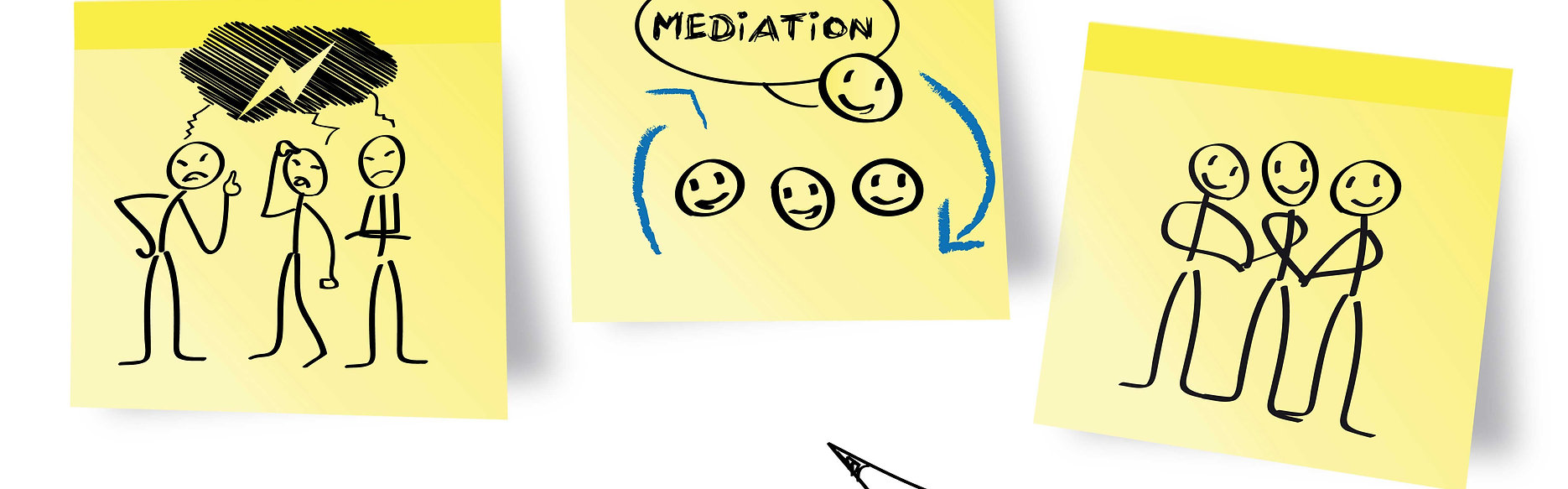 Workplace mediation Gloucestershire