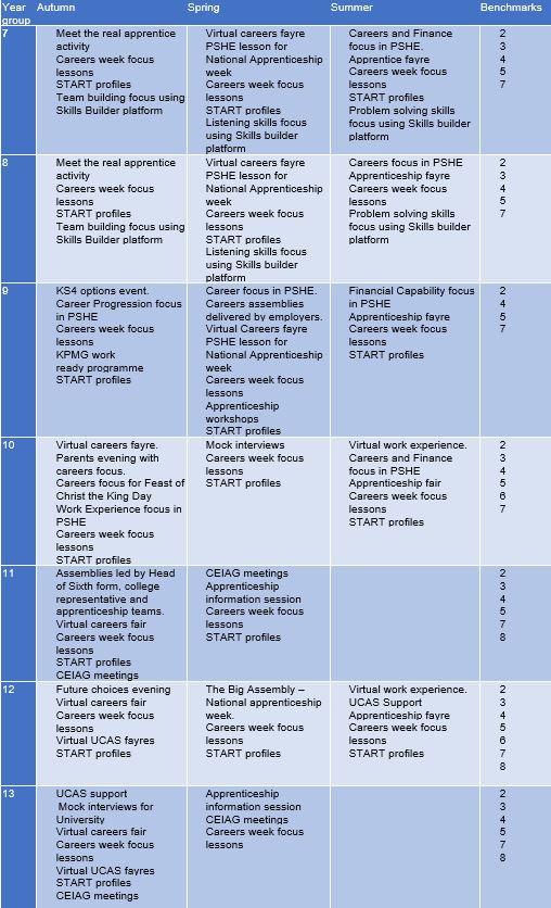 Careers programme.JPG