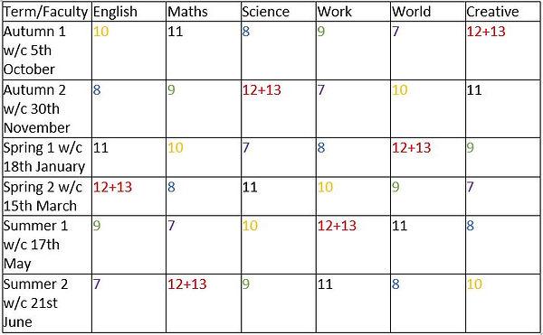 Careers - Staff - Table.JPG