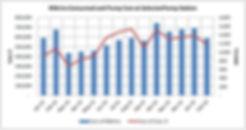 TAS PumpMonitor Energy Cost Page.jpg