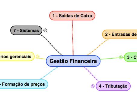 E-book Como Organizar as Finanças de seu Escritório de Advocacia