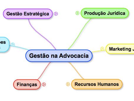 Os 6 pilares da gestão de escritórios de advocacia