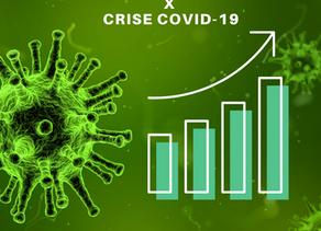 Fluxo de Caixa X Crise Covid-19
