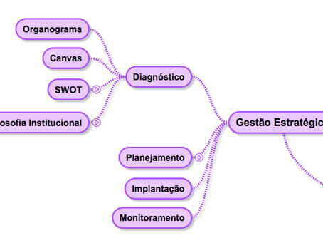 Por que ter e como montar o organograma do seu escritório de advocacia?