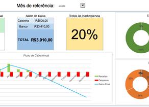A importância do dashboard na gestão financeira de um escritório de advocacia