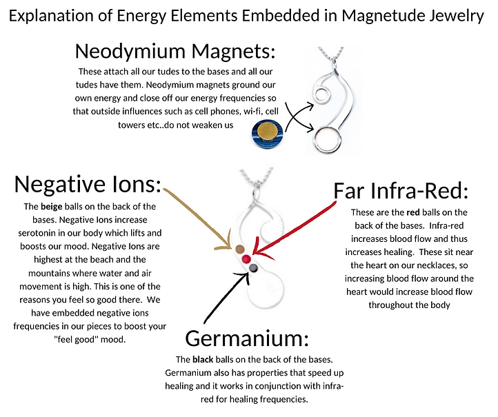 Copy of Energy Elements.png