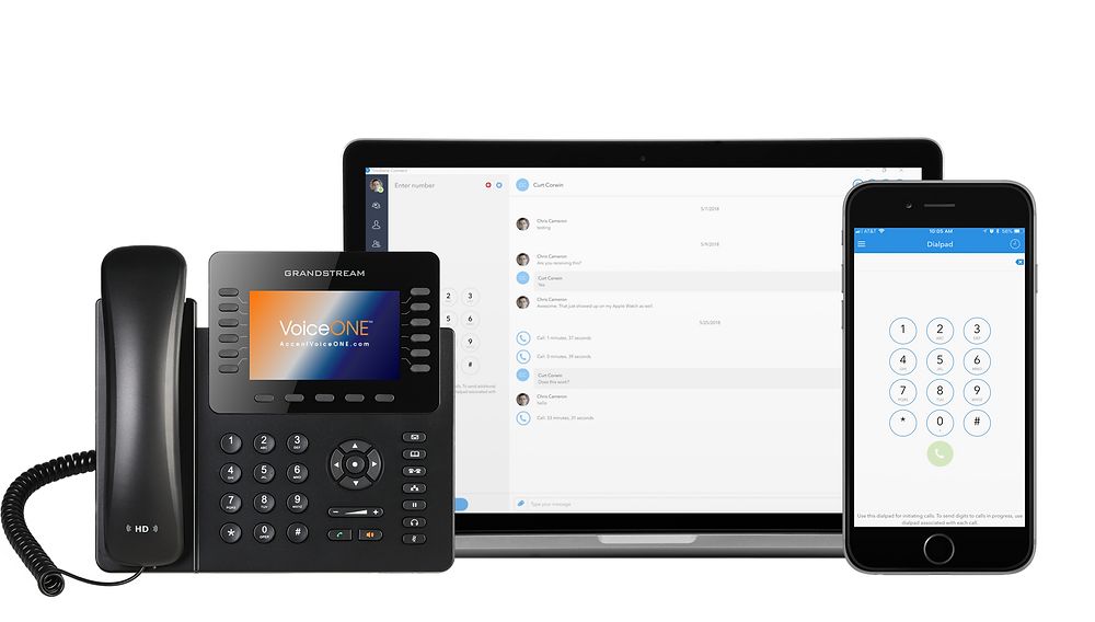 VoiceONE Connect Endpoints
