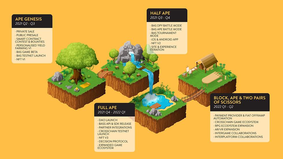 Roadmap00-01 (example).png