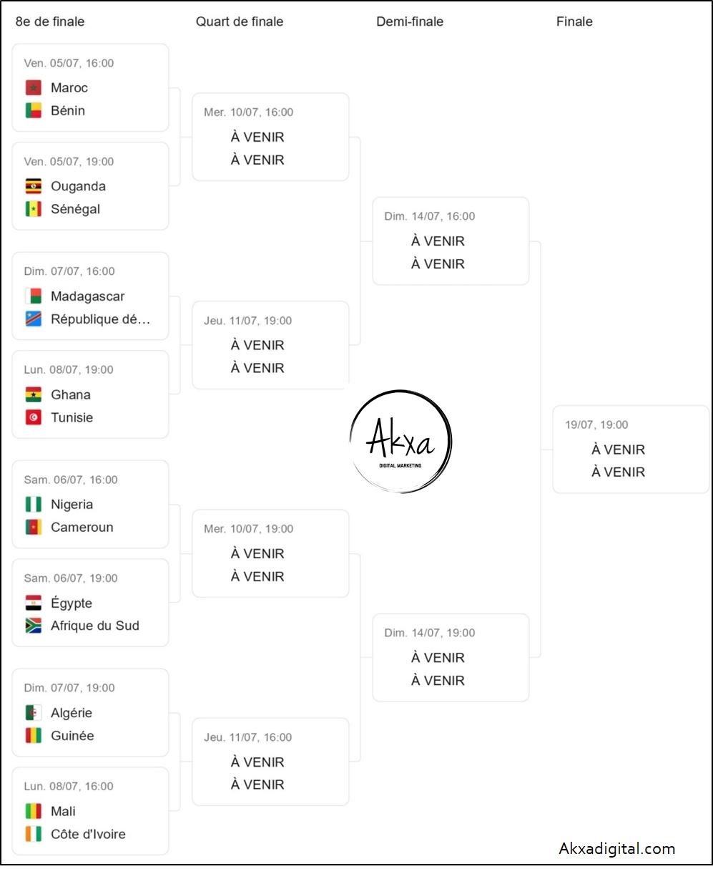 calendrier 8eme de finale de la CAN 2019