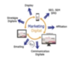 digital%20marketing%20new%202_edited.png
