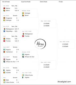 calendrier quart de finale de la CAN 2019