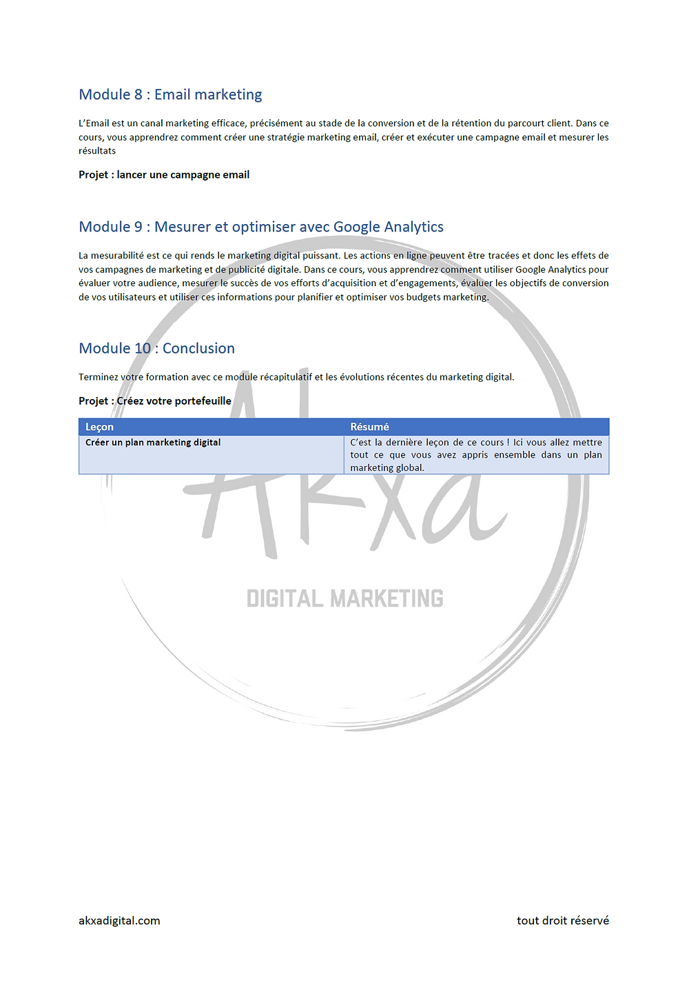 syllabus du programme ADMA (Akxa Digital Marketing Academy)
