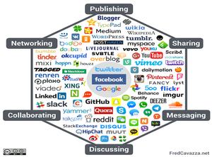 Univers des réseaux sociaux
