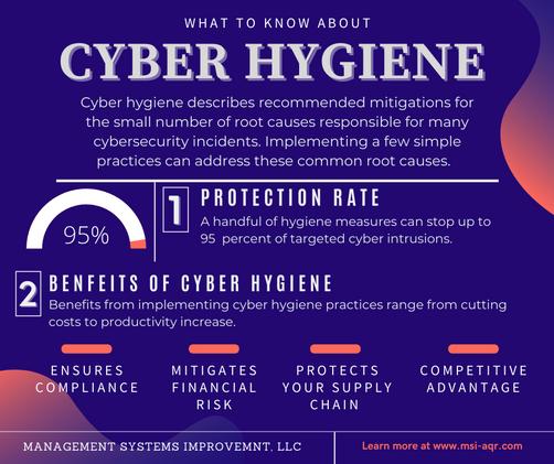 Cyber Hygiene