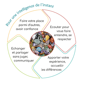 schema atelier collectif.png