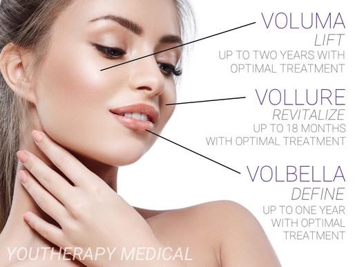 Juvederm Vs Botox