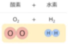 H+o2.JPG