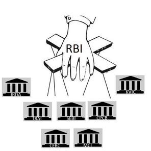 Regulatory Authorities: India's New Phenomenon: 7 Proposals