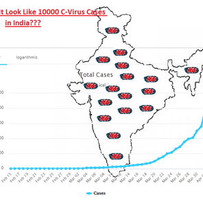 Does It Look Like 10000 C-Virus Cases in India as a Reality???
