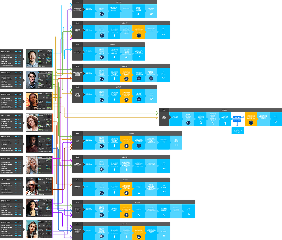 userjourneymaps.png