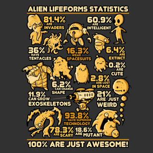 alienstats.jpg