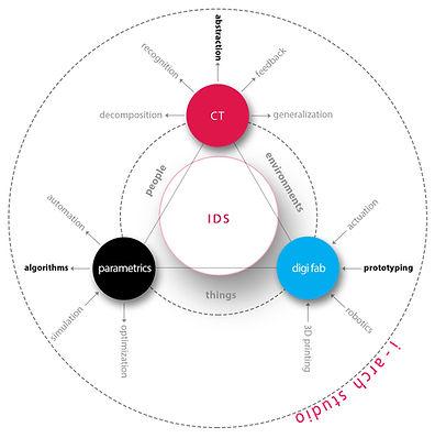 Intellectual Framework.jpg