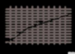 設計料グラフ.png