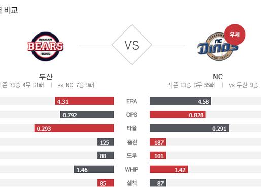 [이에스볼_KBO] 11월 23일 NC  두산  국내야구 Esball 스포츠 분석
