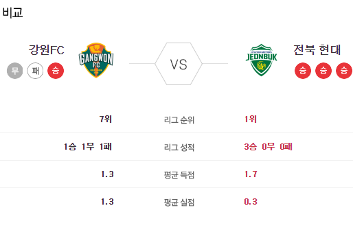[이에스볼_K리그] 5월 30일 강원FC 전북현대  국내축구 Esball 스포츠 분석