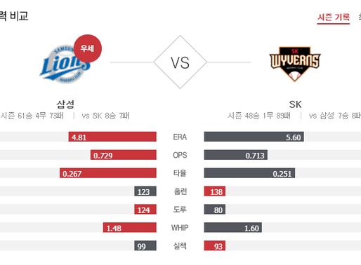 [이에스볼_KBO] 10월 20일 SK 삼성  국내야구 Esball 스포츠 분석