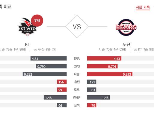 [이에스볼_KBO] 10월 22일 두산  KT 국내야구 Esball 스포츠 분석