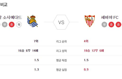 [이에스볼_라리가] 7월 17일 레알 마드리드 비야레알 해외축구 Esball 스포츠 분석