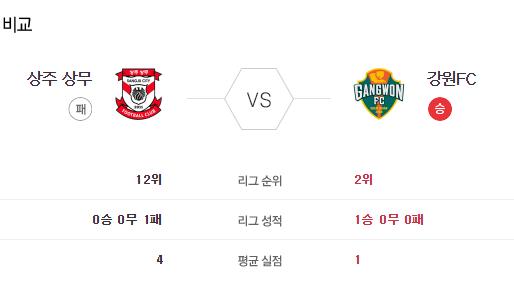 [이에스볼_K리그] 5월 16일 강원 vs 상주 국내축구 Esball 스포츠 분석